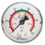Zone Indicator Display 150x150 2